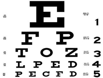 Eye chart used for vision testing